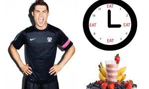 Cristiano Ronaldo Workout Routine Diet Plan