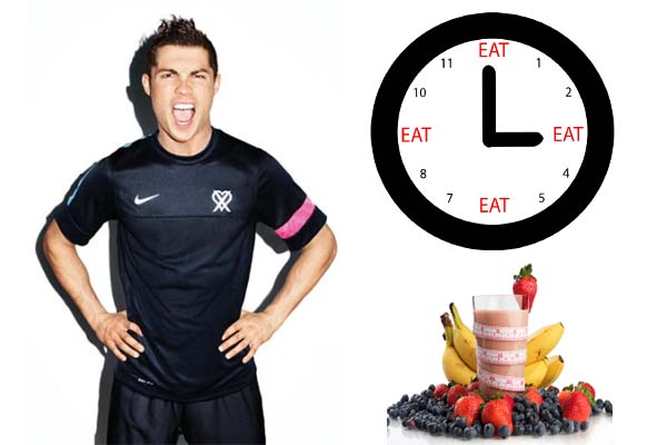 Cristiano Ronaldo Workout Routine Diet Plan